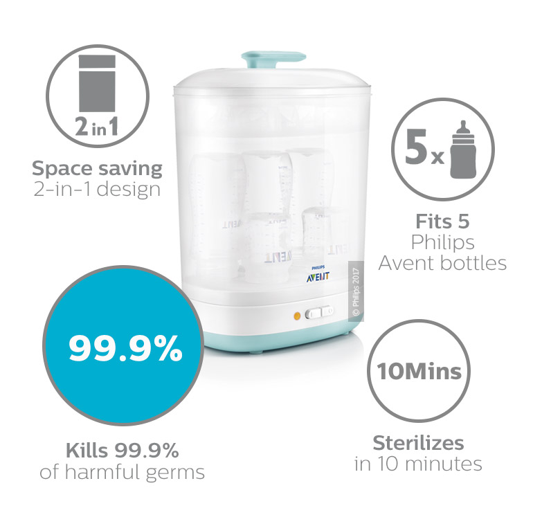 Philips Avent 2 IN 1 Electric Sterilizer SCF922 03 Source · Philips Avent 2 in 1